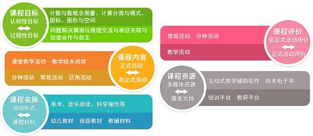 东方之星思维课图1